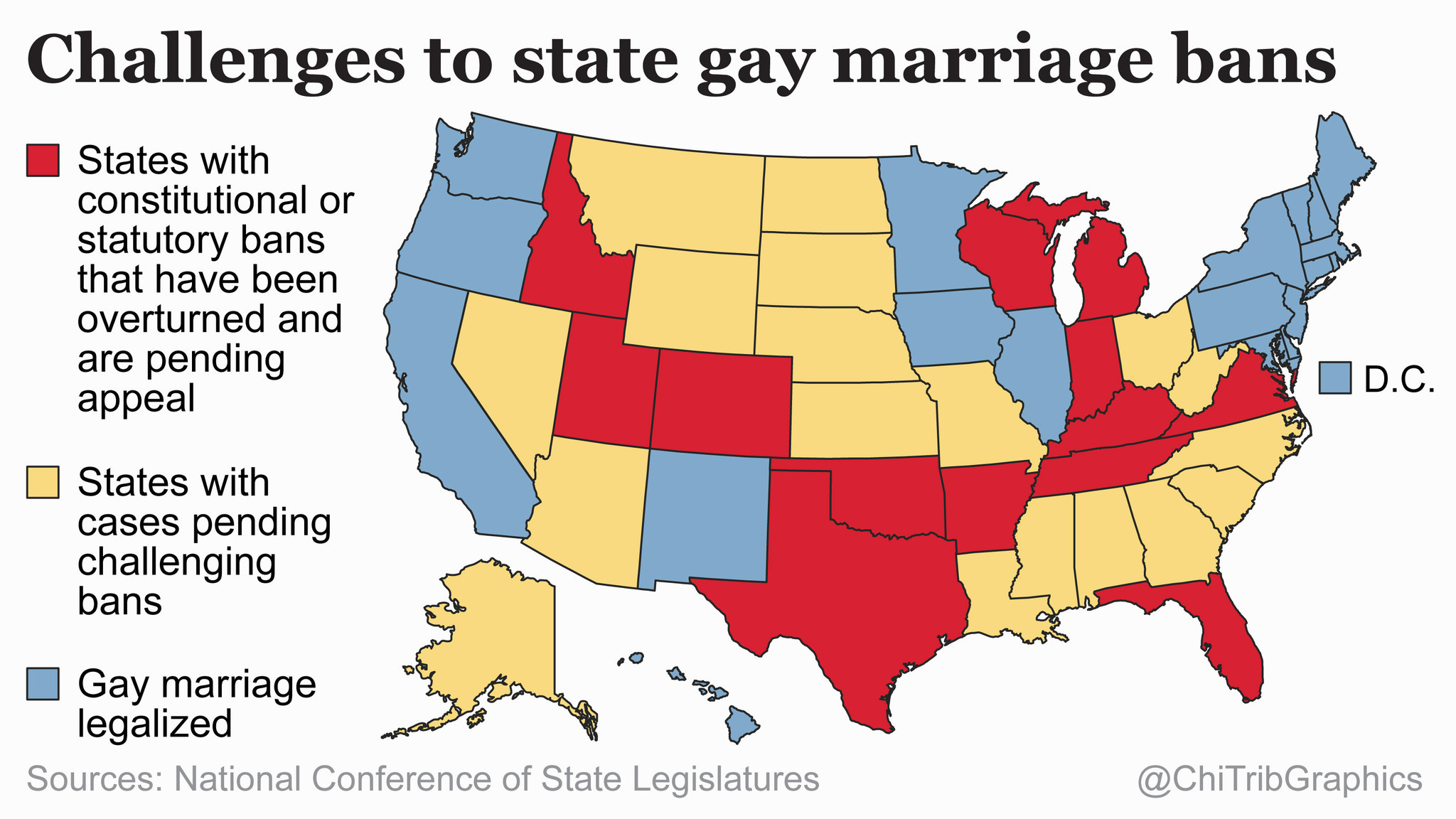 states stance on same sex marriages in Norwich